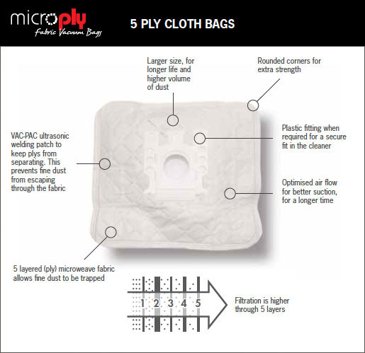microplybags